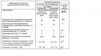 sulf_poroshok1